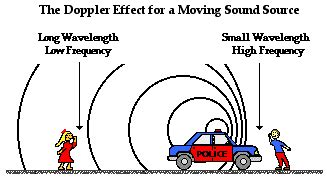 impact of the shift workbook finding yourself through your experiences books the doppler effect