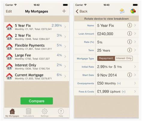 best money management master your mortgage best money management tools askmen