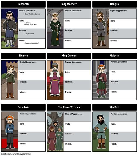 themes in macbeth pdf macbeth character map storyboard by rebeccaray