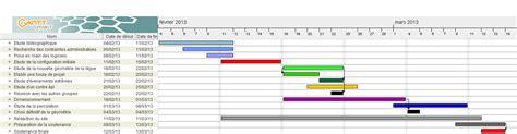 rétro planning et diagramme de gantt xls avant projet