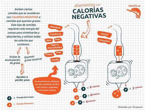 alimentos de calorias negativas 191 existen los alimentos con calor 237 as negativas el