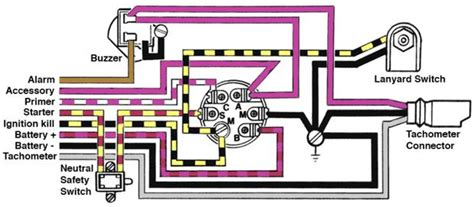 quicksilver ignition switch wiring diagram free