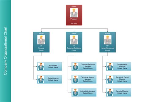 Functional Organizational Chart Sle Organization Chart Template With Function