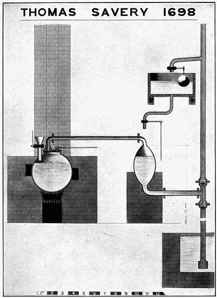 savery s steam engine diagram the project gutenberg ebook of every day science volume vi