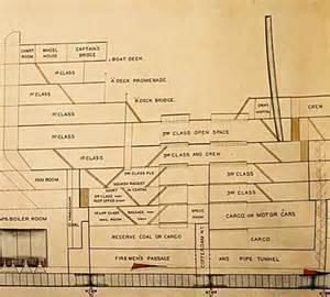 titanic floor plan titanic inquiry diagram sold for 163 220 000 at auction