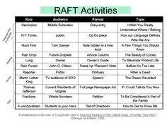 raft writing template differentiated writing ideas on writing
