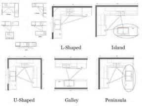 Kitchen Triangle Design With Island by Leovan Design Kitchen Design Ideas Kitchen Work Stations