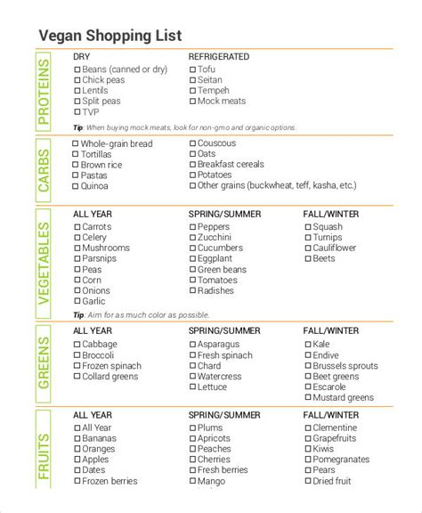 vegan grocery list template 10 printable shopping list templates free sles