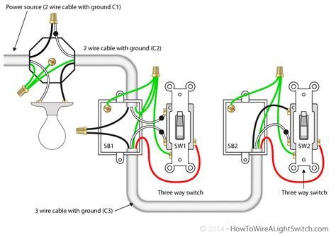how to wire a 3 way light switch diagram wiring diagram