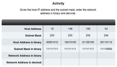 calculator network address 依晨bb也上網 network fundamentals addressing the network ipv4