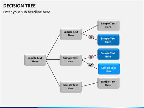 product tree template decision tree powerpoint template sketchbubble