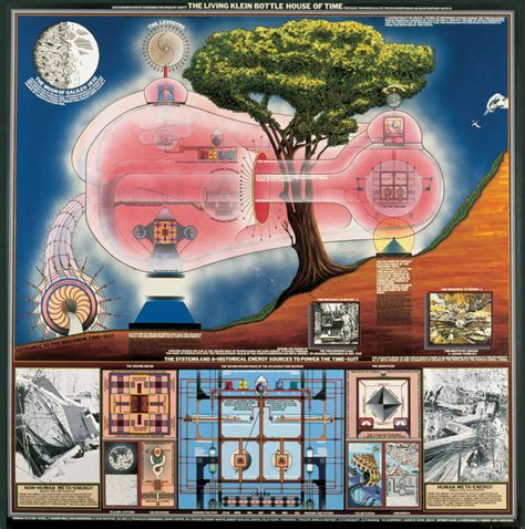 house of time paul laffoley just another blog