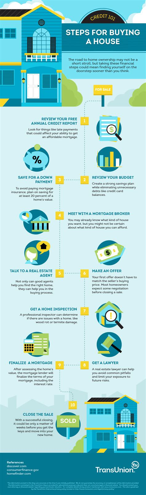 steps to take in buying a house steps to take to buy a house 28 images nine steps to buying a house 9 steps to
