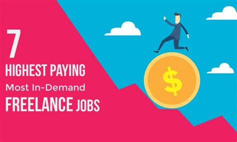 7 Tips For A Successful Freelancing Career by 7 Highest Paying Freelance For Earning A Steady Income
