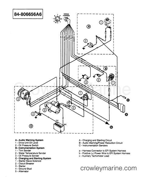 5 7 mercruiser starter wiring diagram wiring diagram