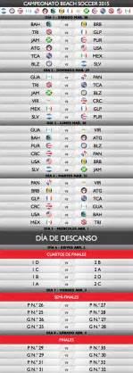 Calendario Concacaf 2015 Sorteo Oficial Ceonato Concacaf Soccer El