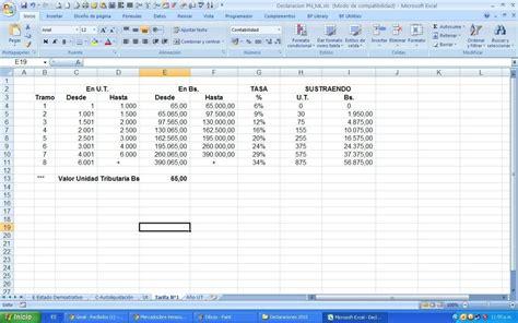 tabla retencion impuesto venezuela tabla de impuesto sobre la renta venezuela