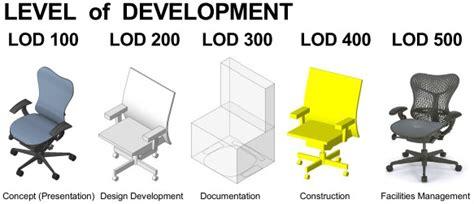 Single Level Home Plans bim level of development drives bim roi draftech