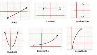line graphs tutornext