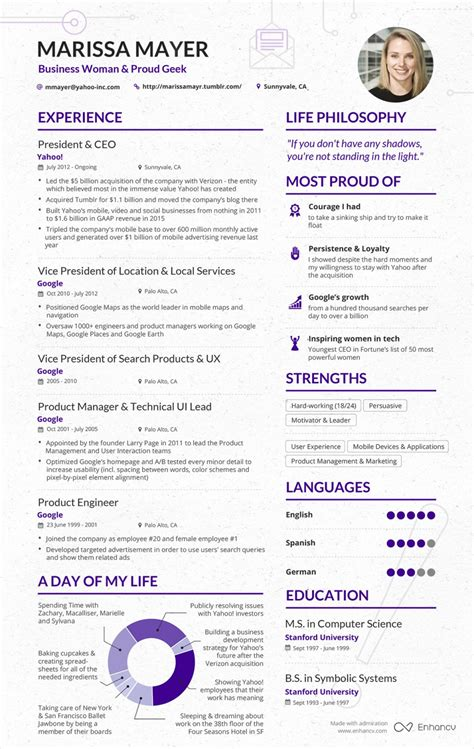 Business Insider Resume by Here S A Resume For Marissa Mayer Would You Hire