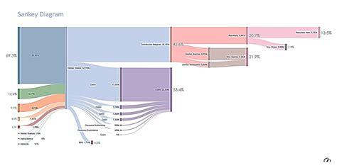 2001 vespa wiring diagram wiring diagrams wiring diagram