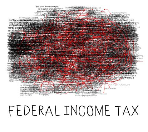 income tax flowchart federal income tax abstractly razblint