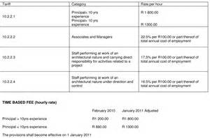 calculating architectural fees design lifestyle