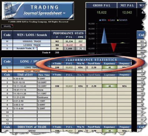stock trading spreadsheet stock market sle database