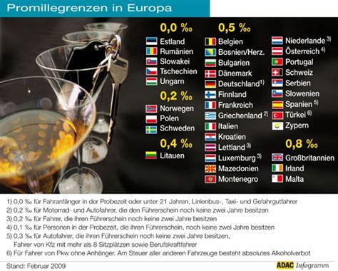Promillegrenze Auto Deutschland by Promillegrenzen In Europa