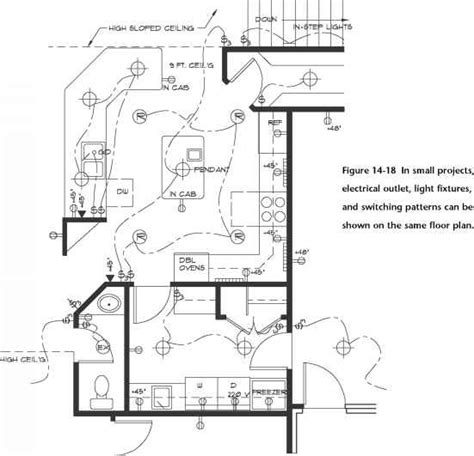 how to show electrical outlets on floor plan how to read electrical plans construction drawings