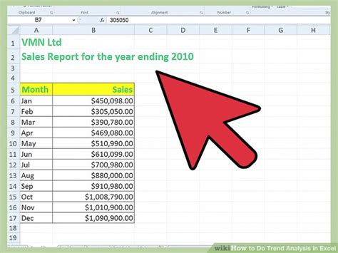 sle trend analysis 3 ways to do trend analysis in excel wikihow