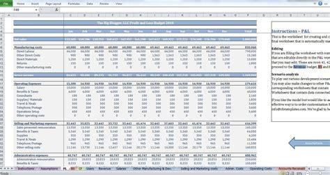startup budget template cfotemplatescom