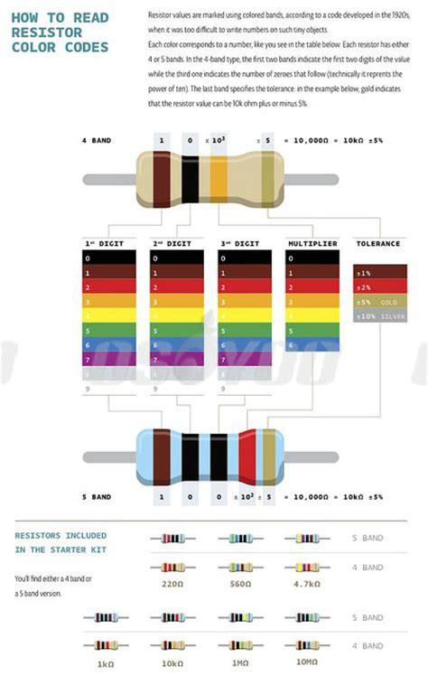 resistor color code how to read april 13 2017 kookye