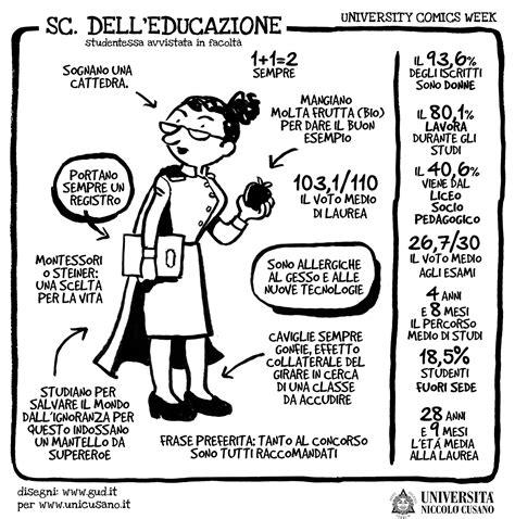 laurea in scienza dell alimentazione 187 scienze educazione