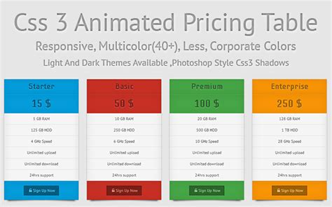 bootstrap responsive color full buttons with hover effect top 10 bootstrap buttons skins and components web