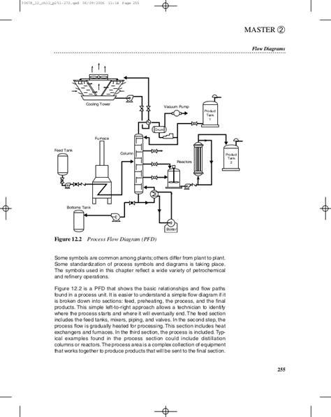 piping and instrumentation diagram book piping and instrumentation diagram valve symbols wiring