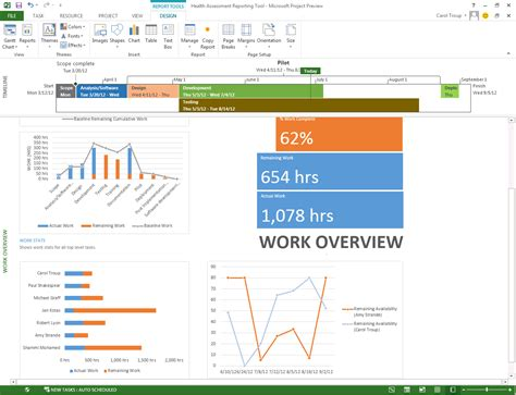 ms project 2013 report templates the new microsoft project office blogs