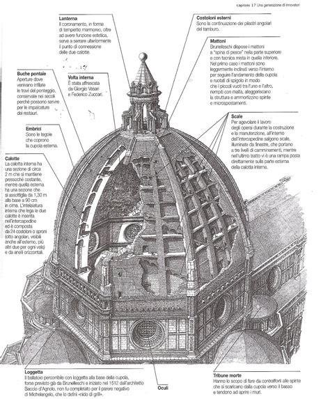 cupola brunelleschi costruzione brunelleschi martina cicchella
