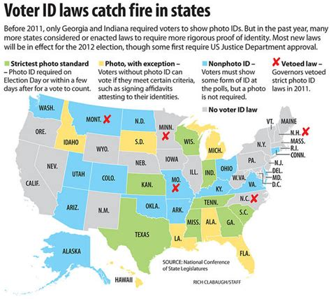 texas voter id law latinos may fair better with the voter id in texas than