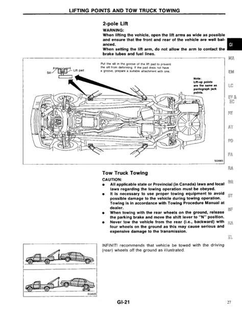 1992 infiniti q manual free service manual how to remove 1992 infiniti q exterior 1994 infiniti q45 service repair manual