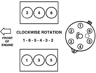 solved    diagram      firing order   fixya