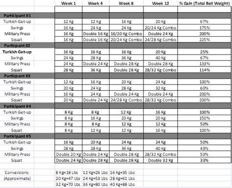 best workout program for best workout program for workout schedule