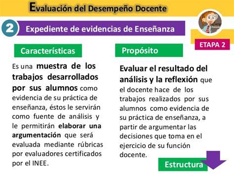 modelo de prueba de evaluacion docente 2016 del ecuador evaluaci 243 n del desempe 241 o docente 2016 2017