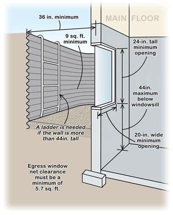 basement bedroom egress window requirements egress windows kalamazoo basement windows egress window