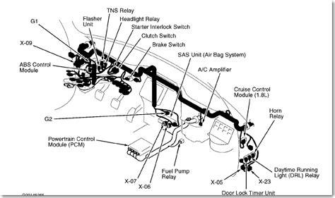96 jeep wiring diagram neutral sh3 me