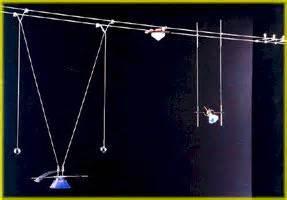 seilsystem beleuchtung lightline lichtsystem preiswert beleuchtungssystem kaufen