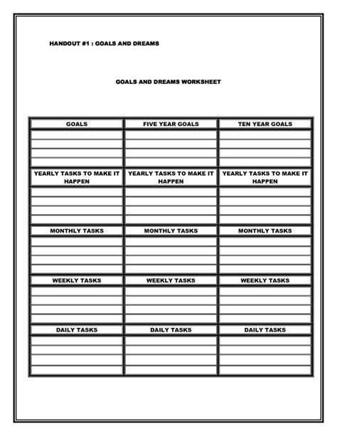Jim Rohn Goal Setting Worksheet by Healthy Boundaries Worksheet Healthy Boundaries