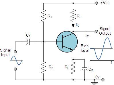 class a lifier is a class a transistor lifier