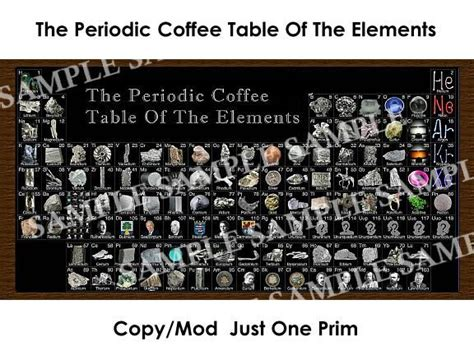 Second Life Marketplace Periodic Coffee Table Of The Periodic Coffee Table