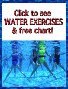 free water aerobics exercise charts and live videos